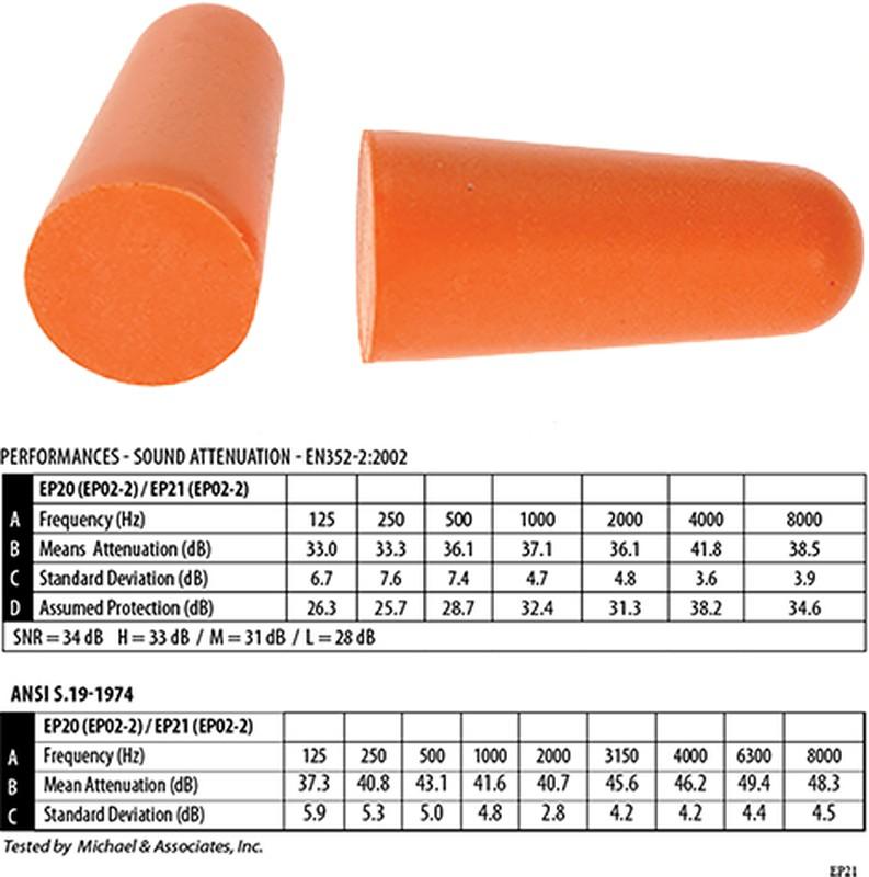 ee237efa80c Recarga del dispensador de tapones auditivos — Maxport Vestuario Laboral